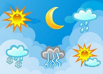 世界气象节的英语怎么说?